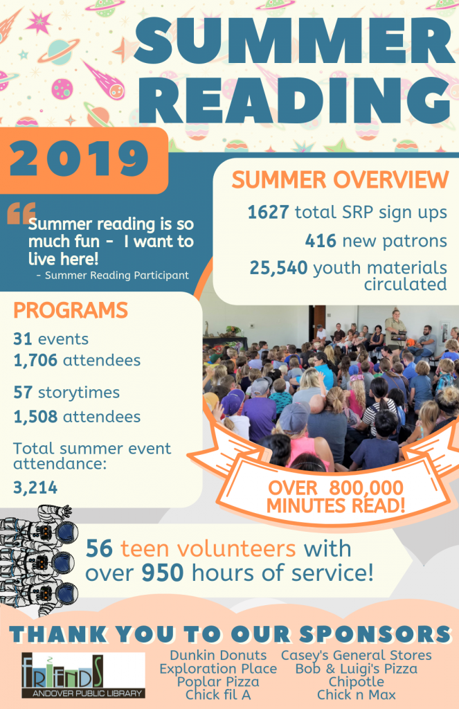 2019 SRP Stats Poster