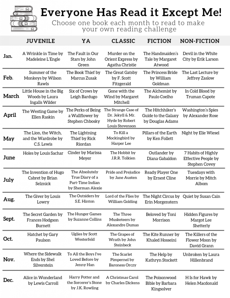 By The Month Reading Challenge