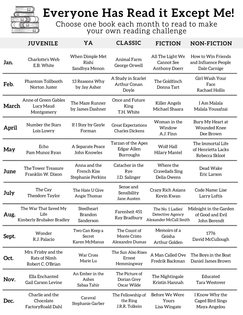 By The Month Reading Challenge 2020 JW